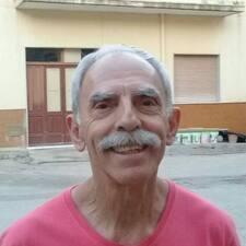 Luis Carlos Brukerprofil