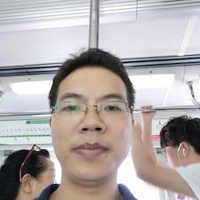 科 felhasználói profilja