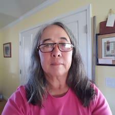 Profil utilisateur de Lakme