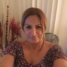 Angielina felhasználói profilja