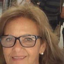 Profilo utente di Vera Helena