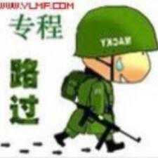 Profil korisnika Xiaoli