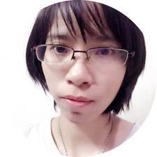 Pimonpan - Profil Użytkownika