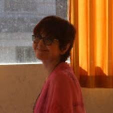 Martha Eugenia Kullanıcı Profili