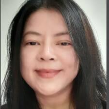 Pui Chui Brukerprofil