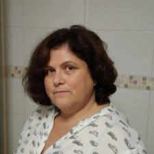 โพรไฟล์ผู้ใช้ Maria Jesus