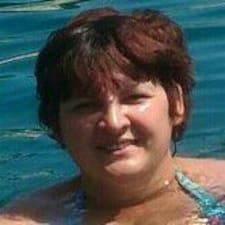 Profil utilisateur de Kristiina