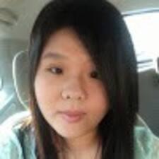 Mita - Uživatelský profil