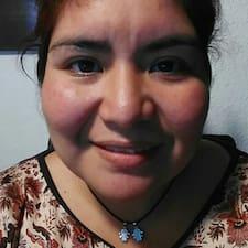 Claudia Solange User Profile