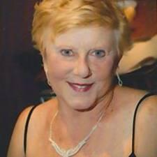 Ginny felhasználói profilja