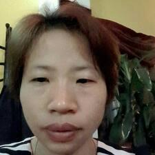 Nutzerprofil von Pang