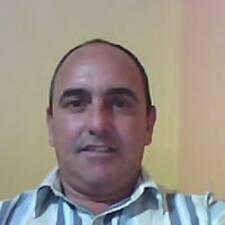 Профиль пользователя Pedro Eduardo