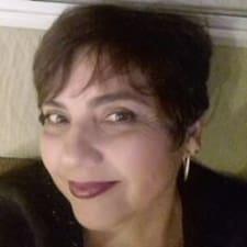 Profil korisnika Maria Raquel