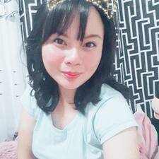 Anne Celerina User Profile