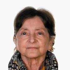 Josefine Brukerprofil