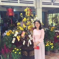 Nguyen Thi Bich