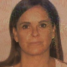 Monica - Profil Użytkownika