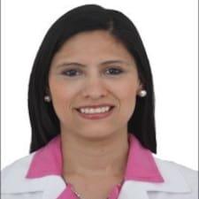 Profil korisnika Rosa María Elena