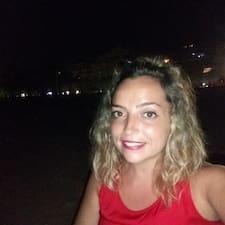 Profil korisnika Pilar