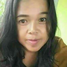Melika User Profile