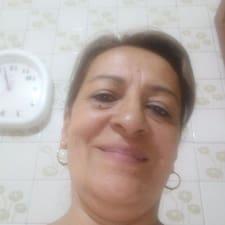 Profil Pengguna Angélica