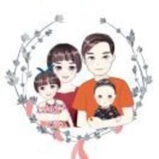 Perfil do usuário de ^o^