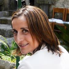 Assunta felhasználói profilja