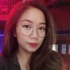 Huong - Profil Użytkownika