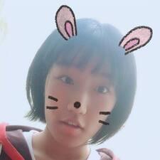 Ximanさんのプロフィール