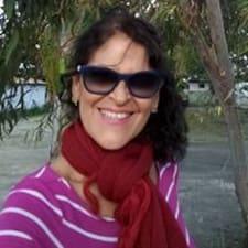 Wânia - Uživatelský profil