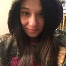 Alisa - Uživatelský profil
