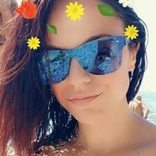 Profil utilisateur de Iva