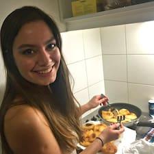 Andreína - Profil Użytkownika