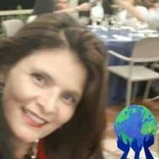 Profil Pengguna Lina Esmeralda