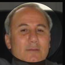 Hassanさんのプロフィール