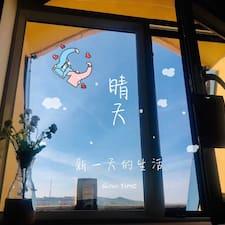 智慧 felhasználói profilja