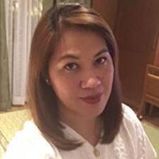 Cha User Profile