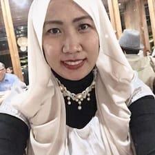 Putri - Profil Użytkownika