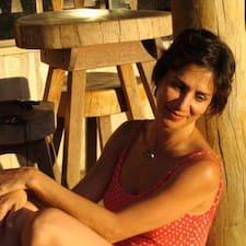 Ceila - Uživatelský profil