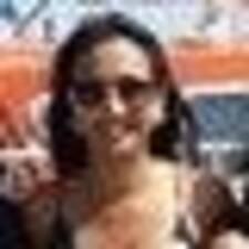 Deesha - Profil Użytkownika