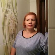 Perfil de usuario de Wiesława