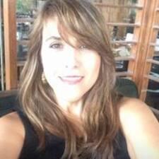Mariza felhasználói profilja