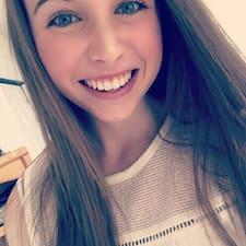 Ally - Profil Użytkownika