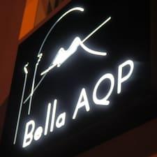 Bella AQP - Profil Użytkownika