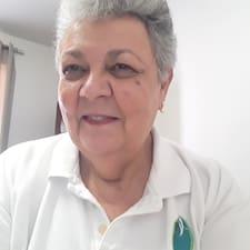 Perfil de usuario de María De Lourdes