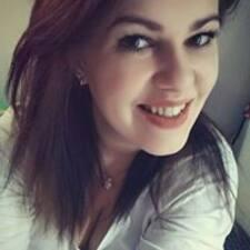 Profil korisnika Mirka