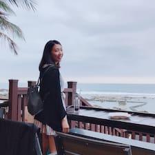 瑞萱 Brugerprofil