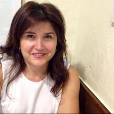 Henkilön María Rosario käyttäjäprofiili