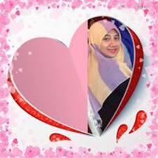 Profilo utente di Hassan'S