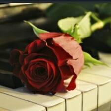 Profil Pengguna Piano